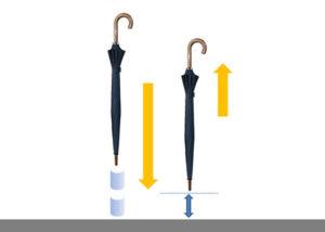 満員電車の時の傘の水の切り方