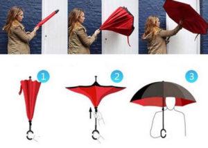 逆さ傘の仕組み