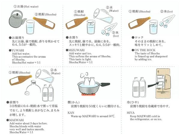 焼酎の飲み方