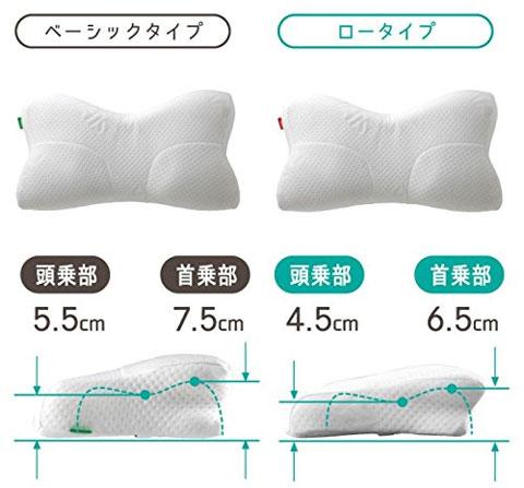 スージーAS快眠枕、ベーシックとロータイプのサイズ