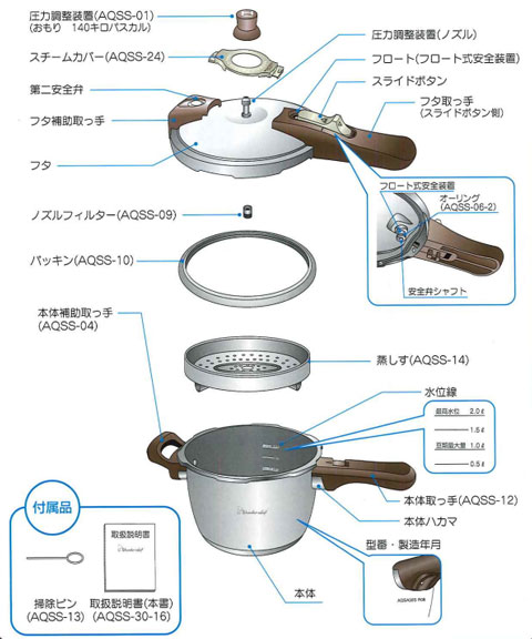 ワンダーシェフ圧力鍋魔法のクイック料理(エスプレッソスリッタ)の構造