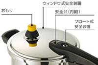 ワンダーシェフ圧力鍋デリッシュ(Delish)の安全装置