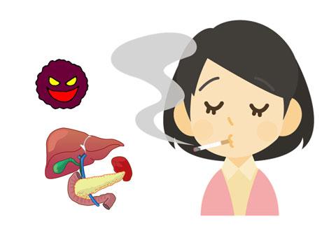 ガンになりやすい喫煙者