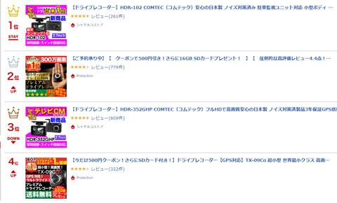楽天ドライブレコーダー売上げNO1のコムテックHDR-102