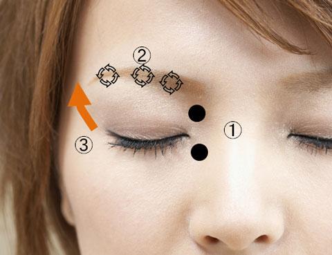 ポーラB.Aザアイクリームを使った目元のリフトアップ方法