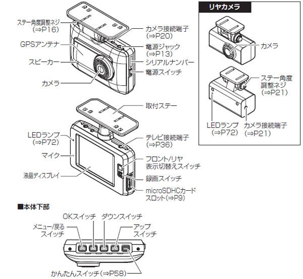 ZDR-015のスイッチの説明