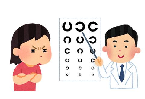 視力が低下した人