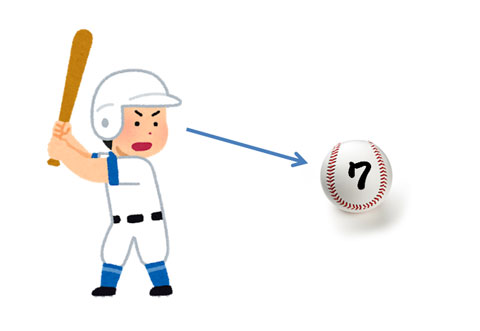 ボールに書いてある数字を読み取るトレーニング