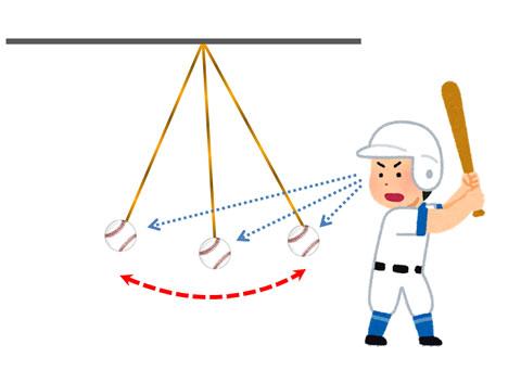 ヒモで吊したボールを見るトレーニング