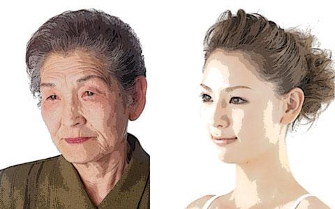 年齢による顔の変化