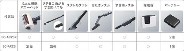EC-AR2シリーズの付属品の比較