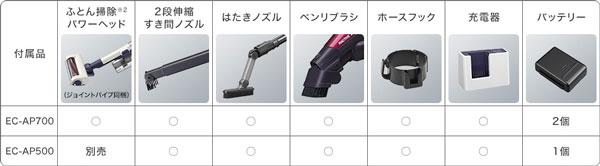 EC-APシリーズの付属品の比較