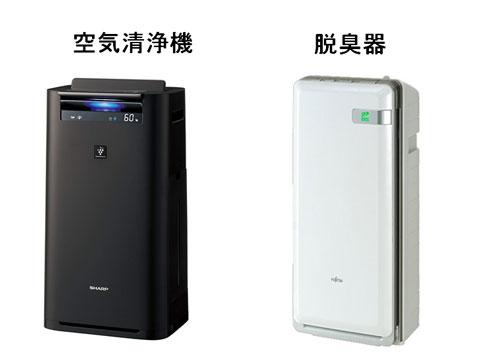 空気清浄機と脱臭器