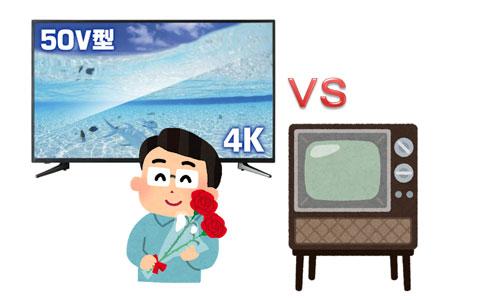 昔のアナログテレビと4Kテレビの画面