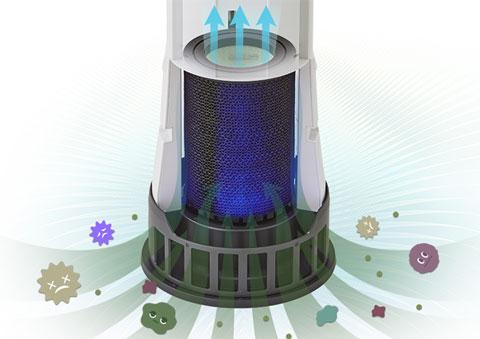 プラズマクラスターの円筒形の光触媒脱臭フィルター