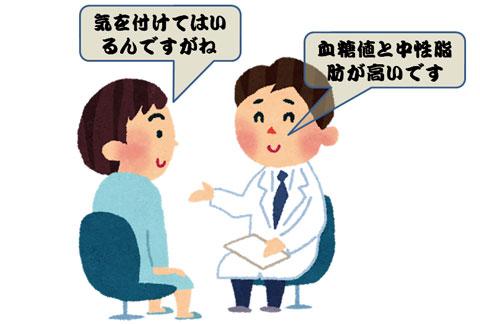 健康診断で血糖値と中性脂肪が高いことを医者から指摘されている人