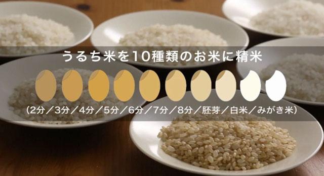「ライスクリーナー匠味米」MB-RC52の分つき機能